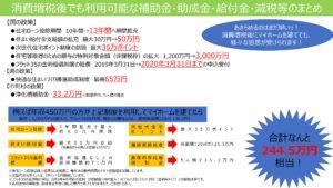 2019年度も福岡県助成金制度スタート! 概要2
