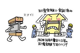 全島耐震等級3